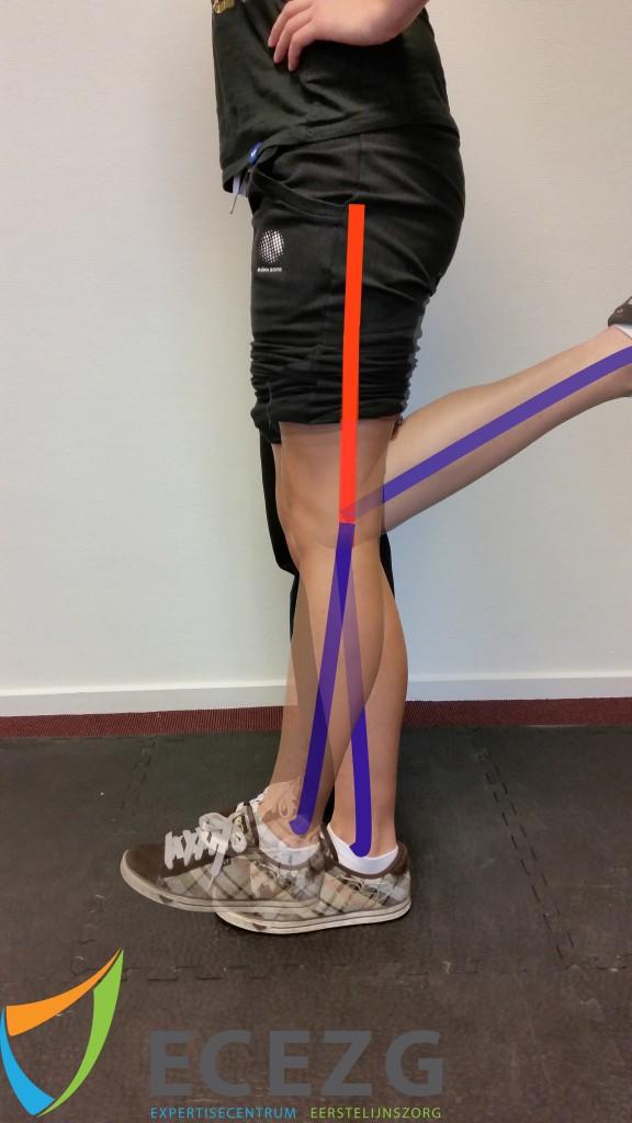 Range of Motion: denkbeeldige lijnen